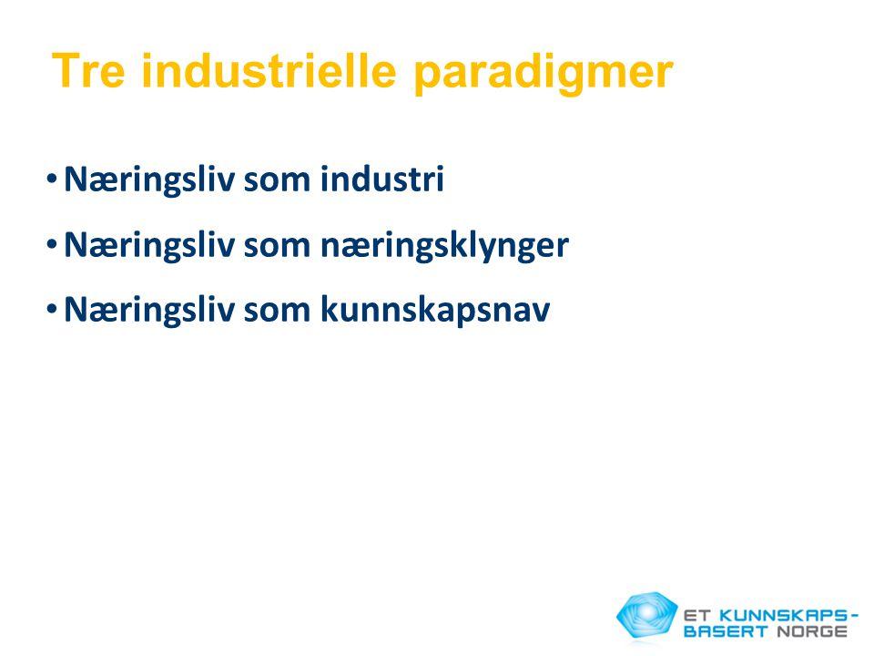 Tre industrielle paradigmer • Næringsliv som industri • Næringsliv som næringsklynger • Næringsliv som kunnskapsnav