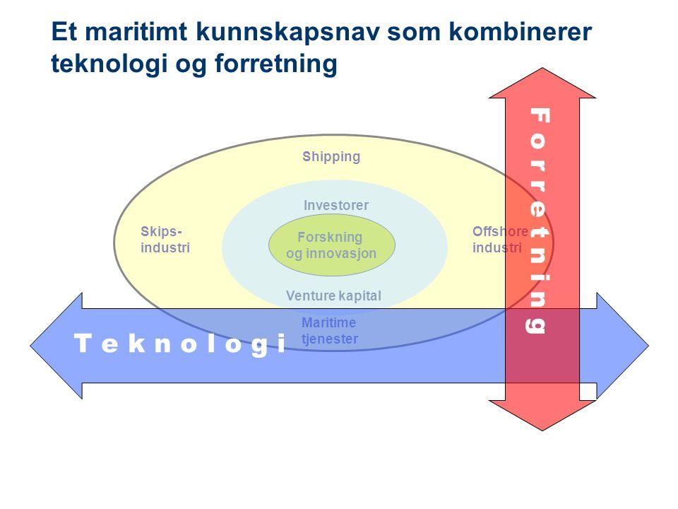 Et maritimt kunnskapsnav som kombinerer teknologi og forretning Shipping Maritime tjenester Skips- industri Offshore industri Investorer Venture kapit