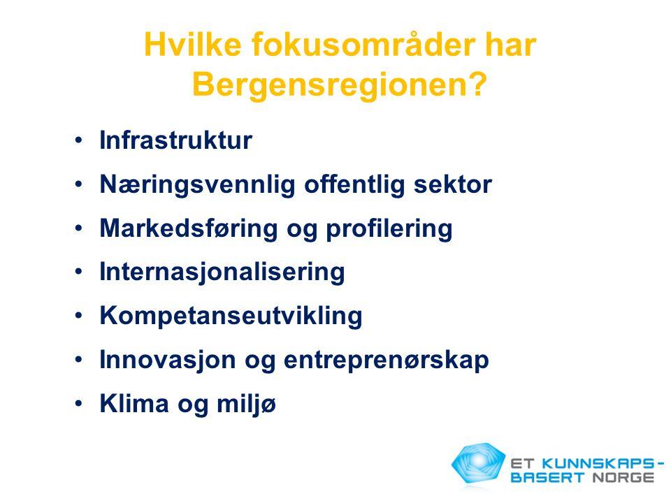 Hvilke fokusområder har Bergensregionen? •Infrastruktur •Næringsvennlig offentlig sektor •Markedsføring og profilering •Internasjonalisering •Kompetan