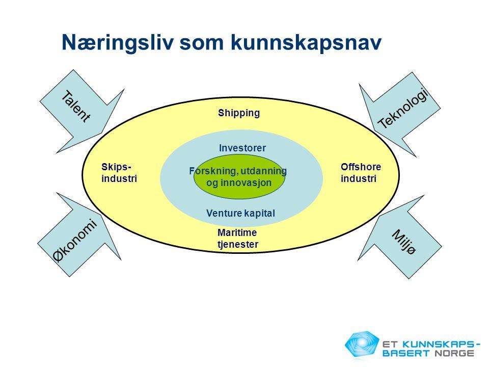 Næringsliv som kunnskapsnav Talent Økonomi Miljø Teknologi Shipping Maritime tjenester Skips- industri Offshore industri Investorer Venture kapital Fo