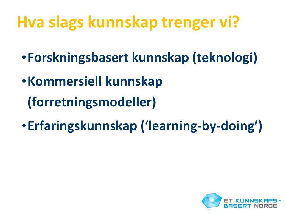 Hva slags kunnskap trenger vi? • Forskningsbasert kunnskap (teknologi) • Kommersiell kunnskap (forretningsmodeller) • Erfaringskunnskap ('learning-by-