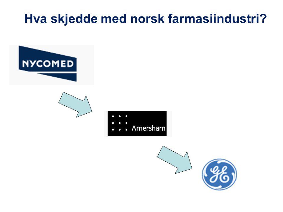 Hva skjedde med norsk farmasiindustri?