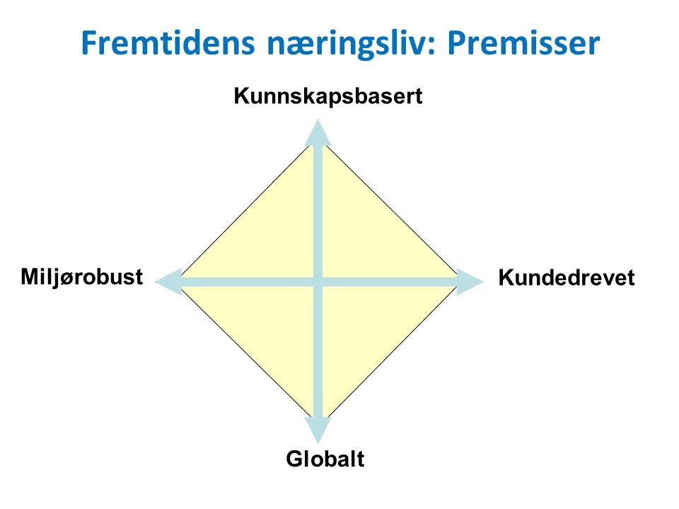 Et kunnskapsbasert Norge: Deltakere • Næringslivets Hovedorganisasjon (NHO) • Nærings- og handelsdepartementet (NHD) • Landsorganisasjonen (LO) • Innovasjon Norge • Norges Forskningsråd (NFR) • Olje- og energidepartementet (OED) • Fiskeri- og kystdepartementet (FKD) • Kunnskapsdepartementet (KD) • Miljøverndepartementet (MD) • SIVA • Abelia • Finansnæringens Fellesorganisasjon (FNO) • Norges Rederiforbund (NR) • Handels- og Servicenæringens Hovedorganisasjon (HSH) • Byggenæringen