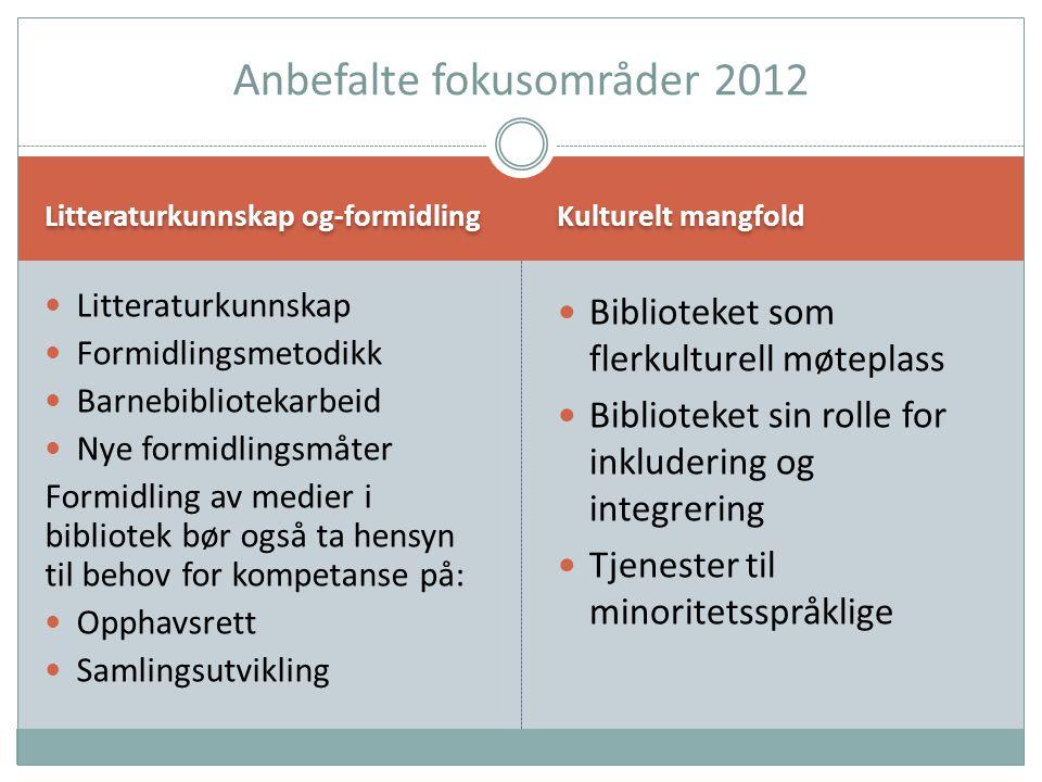 Litteraturkunnskap og-formidling Kulturelt mangfold  Litteraturkunnskap  Formidlingsmetodikk  Barnebibliotekarbeid  Nye formidlingsmåter Formidlin