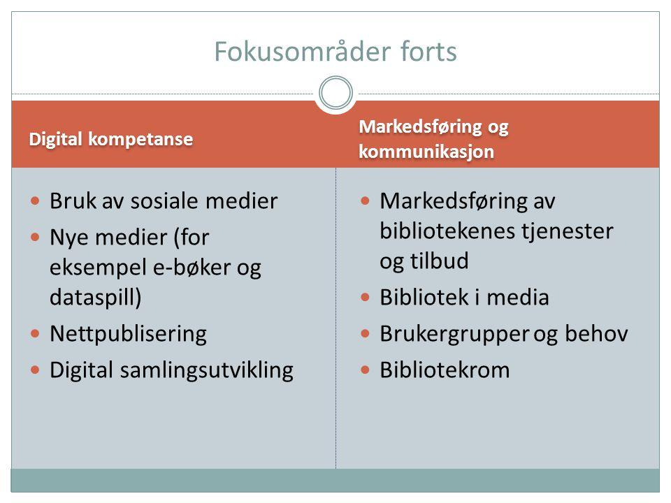 Digital kompetanse Markedsføring og kommunikasjon  Bruk av sosiale medier  Nye medier (for eksempel e-bøker og dataspill)  Nettpublisering  Digita