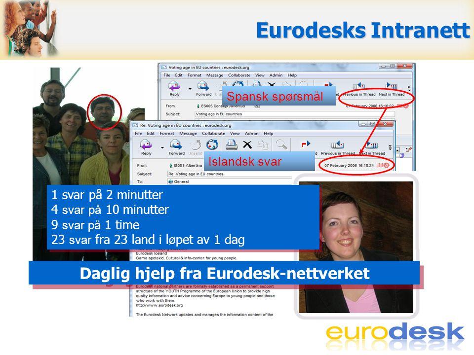 Spansk spørsmål 1 svar på 2 minutter 4 svar på 10 minutter 9 svar på 1 time 23 svar fra 23 land i løpet av 1 dag 1 svar på 2 minutter 4 svar på 10 minutter 9 svar på 1 time 23 svar fra 23 land i løpet av 1 dag Daglig hjelp fra Eurodesk-nettverket Islandsk svar Eurodesks Intranett