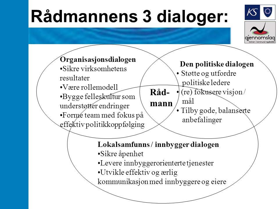 Rådmannens 3 dialoger: Organisasjonsdialogen •Sikre virksomhetens resultater •Være rollemodell •Bygge felleskultur som understøtter endringer •Forme t