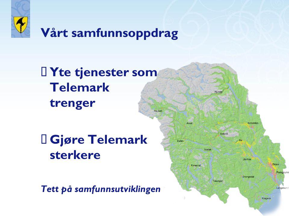 Vårt samfunnsoppdrag  Yte tjenester som Telemark trenger  Gjøre Telemark sterkere Tett på samfunnsutviklingen