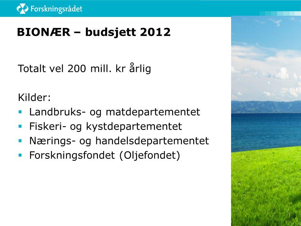 BIONÆR – budsjett 2012 Totalt vel 200 mill. kr årlig Kilder:  Landbruks- og matdepartementet  Fiskeri- og kystdepartementet  Nærings- og handelsdep