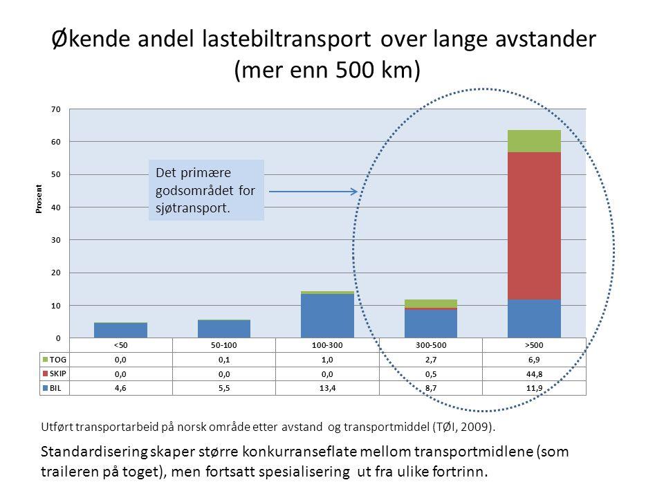 Standardisering skaper større konkurranseflate mellom transportmidlene (som traileren på toget), men fortsatt spesialisering ut fra ulike fortrinn. Øk