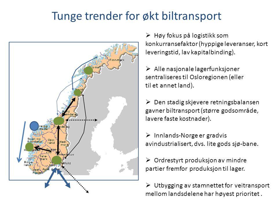 Tunge trender for økt biltransport  Høy fokus på logistikk som konkurransefaktor (hyppige leveranser, kort leveringstid, lav kapitalbinding).  Alle
