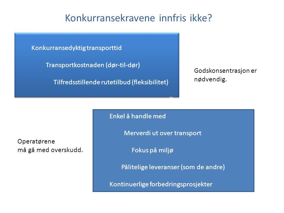 Konkurransekravene innfris ikke? Konkurransedyktig transporttid Transportkostnaden (dør-til-dør) Tilfredsstillende rutetilbud (fleksibilitet) Konkurra