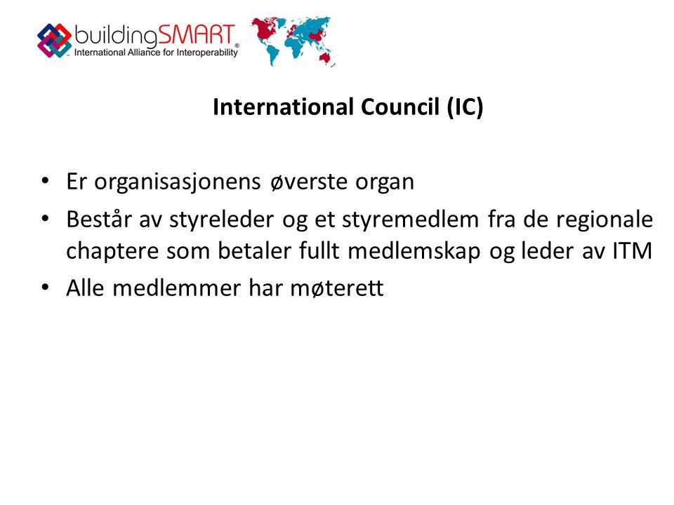 International Council (IC) • Er organisasjonens øverste organ • Består av styreleder og et styremedlem fra de regionale chaptere som betaler fullt medlemskap og leder av ITM • Alle medlemmer har møterett