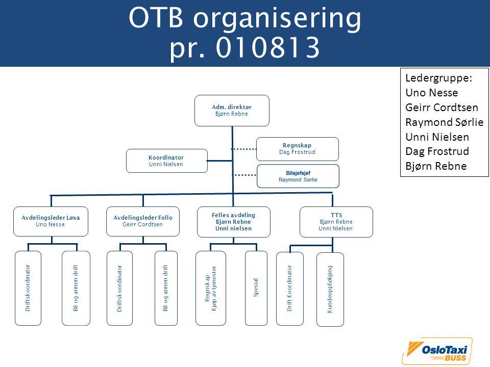 OTB – vår bedrift Litt om OTB a.hovedkontor Oslo b.3 driftsavdelinger (Oslo, Follo og Løxa) c.Omsetning 150 mill i 2013 d.Ca 160 vogner e.Både ansatte og underleverandører kjører f.Mye forskjellig kjøring (bydel, skole, TT kjøring, helsekjøring osv)