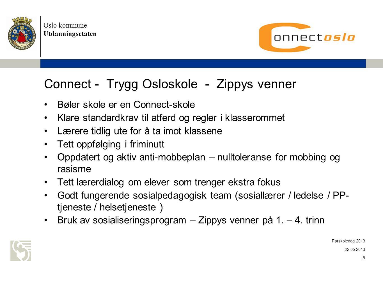 Oslo kommune Utdanningsetaten Connect - Trygg Osloskole - Zippys venner •Bøler skole er en Connect-skole •Klare standardkrav til atferd og regler i kl