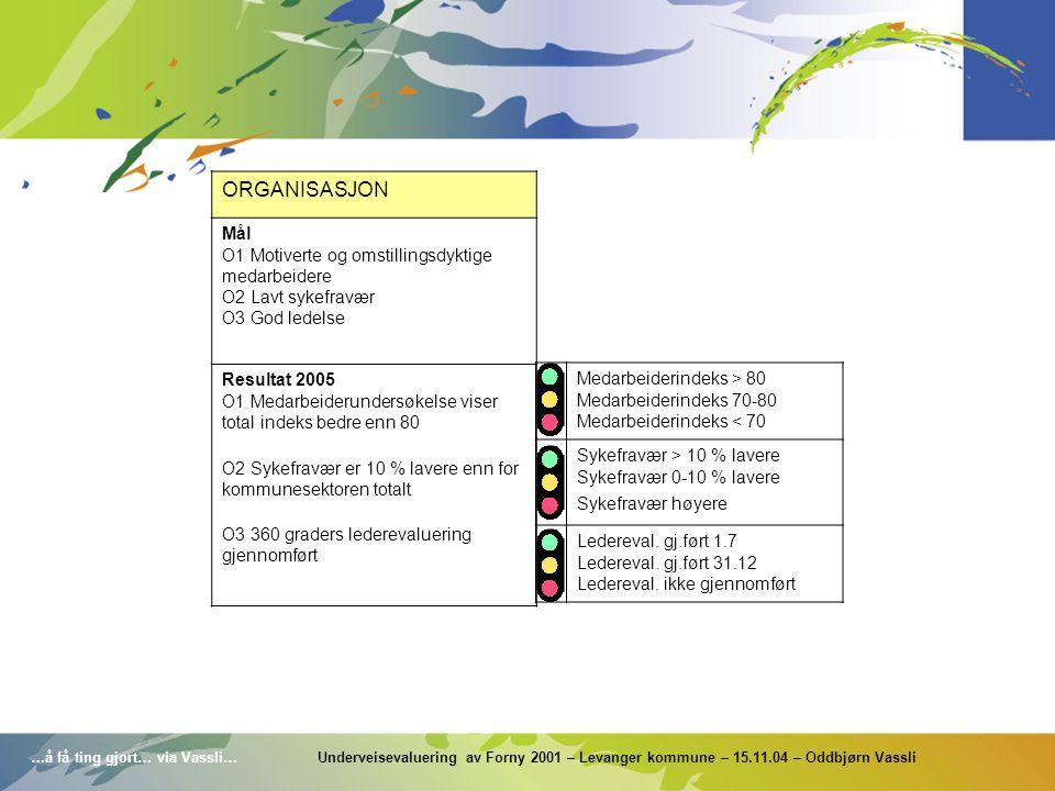 …å få ting gjort… via Vassli… Underveisevaluering av Forny 2001 – Levanger kommune – 15.11.04 – Oddbjørn Vassli ORGANISASJON Mål O1 Motiverte og omsti