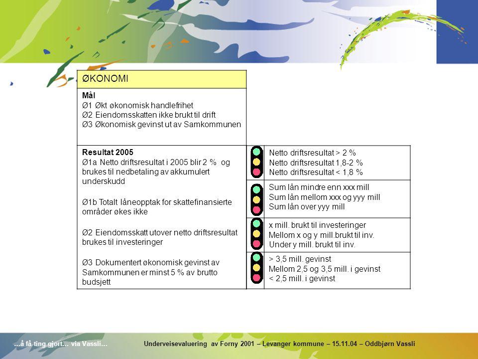 …å få ting gjort… via Vassli… Underveisevaluering av Forny 2001 – Levanger kommune – 15.11.04 – Oddbjørn Vassli ØKONOMI Mål Ø1 Økt økonomisk handlefri