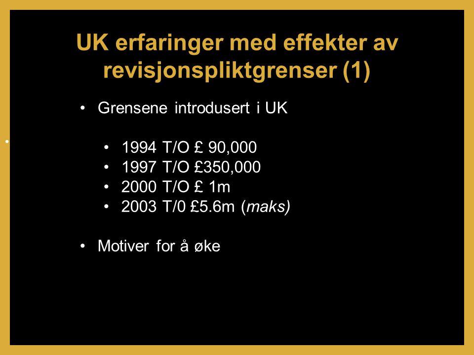 •Grensene introdusert i UK •1994 T/O £ 90,000 •1997 T/O £350,000 •2000 T/O £ 1m •2003 T/0 £5.6m (maks) •Motiver for å øke UK erfaringer med effekter av revisjonspliktgrenser (1) •