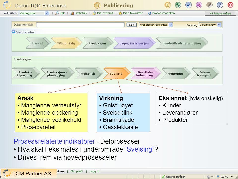 Prosessrelaterte indikatorer - Delprosesser • Hva skal f eks måles i underområde Sveising .