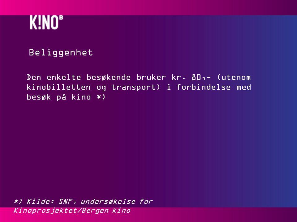 *) Kilde: SNF, undersøkelse for Kinoprosjektet/Bergen kino Beliggenhet Den enkelte besøkende bruker kr.