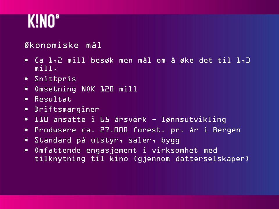 Hva gjør Bergen kino for å sikre suksess og innfri målene?