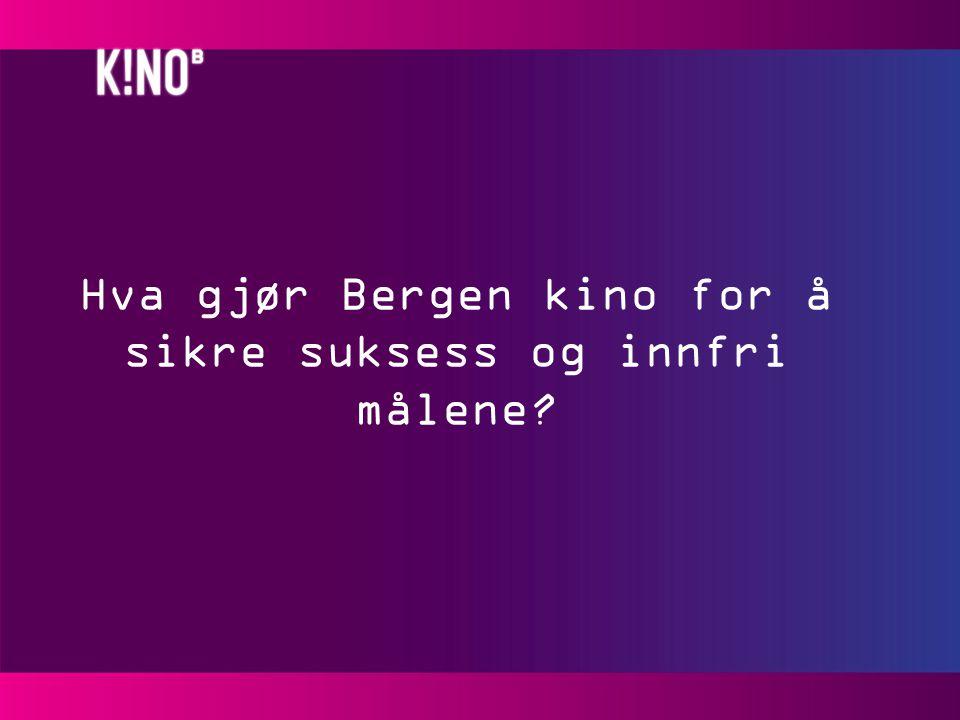 Hva gjør Bergen kino for å sikre suksess og innfri målene
