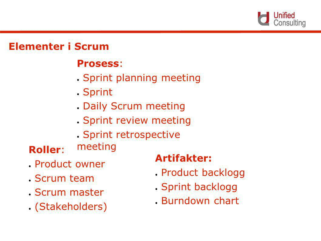 Elementer i Scrum Prosess: ● Sprint planning meeting ● Sprint ● Daily Scrum meeting ● Sprint review meeting ● Sprint retrospective meeting Roller: ● P