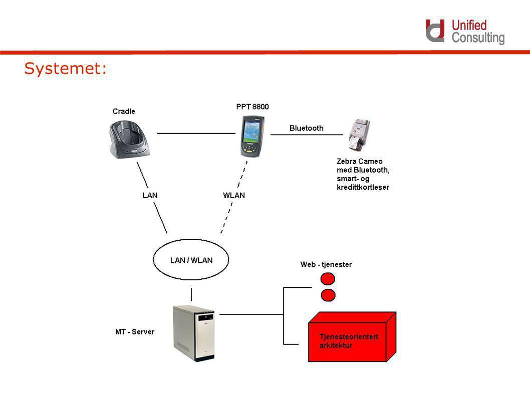 SCRUM MASTER Ansvarlig for prosessen for korrekt gjennomføring og for maksimering av nytten.