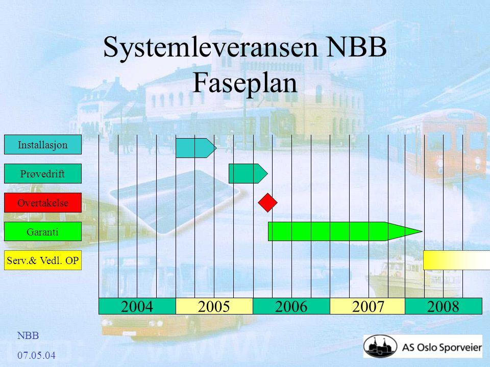 NBB 07.05.04 Systemleveransen NBB Faseplan 20042005200620072008 Installasjon Prøvedrift Overtakelse Garanti Serv.& Vedl.