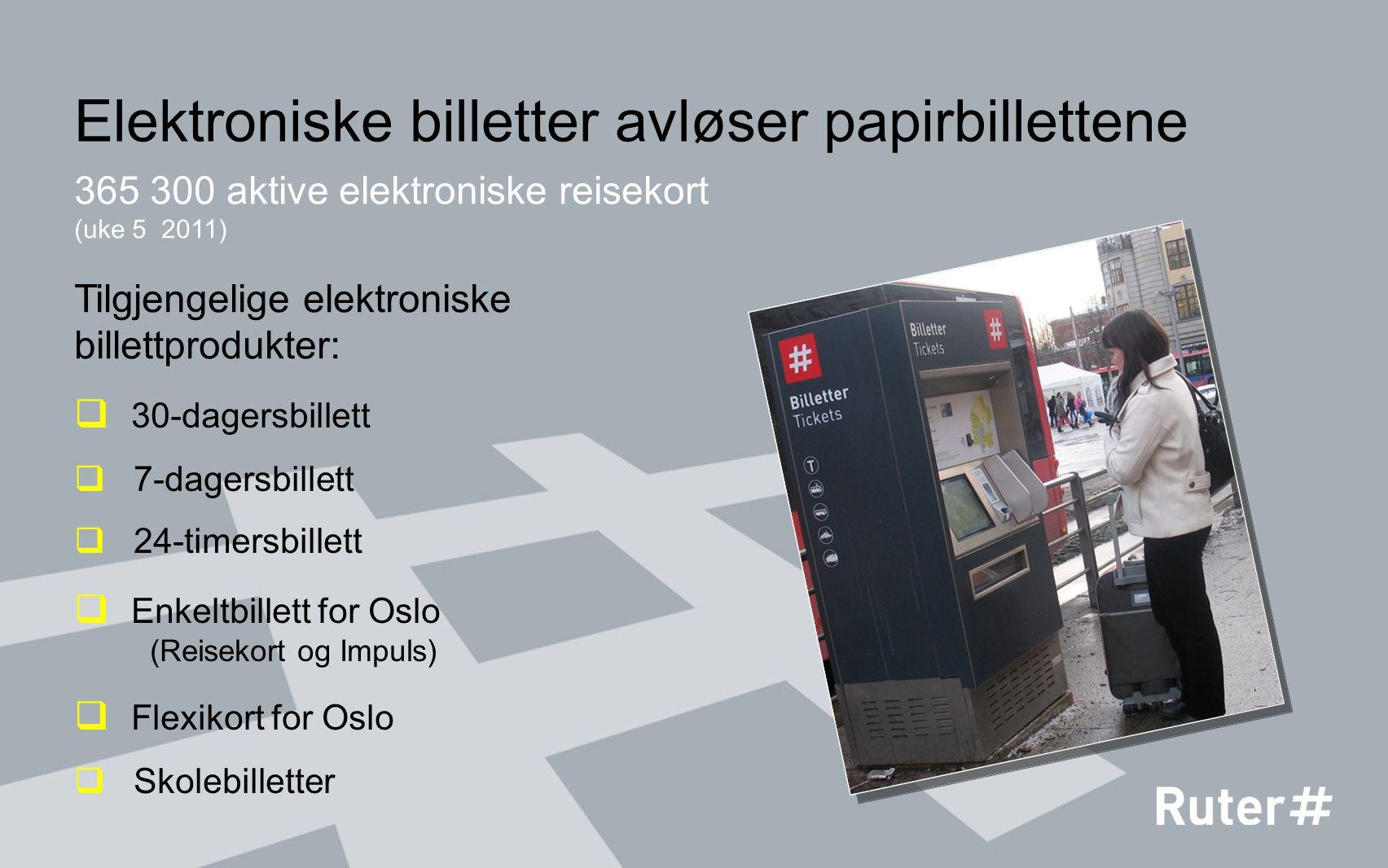 Elektroniske billetter avløser papirbillettene 365 300 aktive elektroniske reisekort (uke 5 2011) Tilgjengelige elektroniske billettprodukter:  30-dagersbillett  7-dagersbillett  24-timersbillett  Enkeltbillett for Oslo (Reisekort og Impuls)  Flexikort for Oslo  Skolebilletter