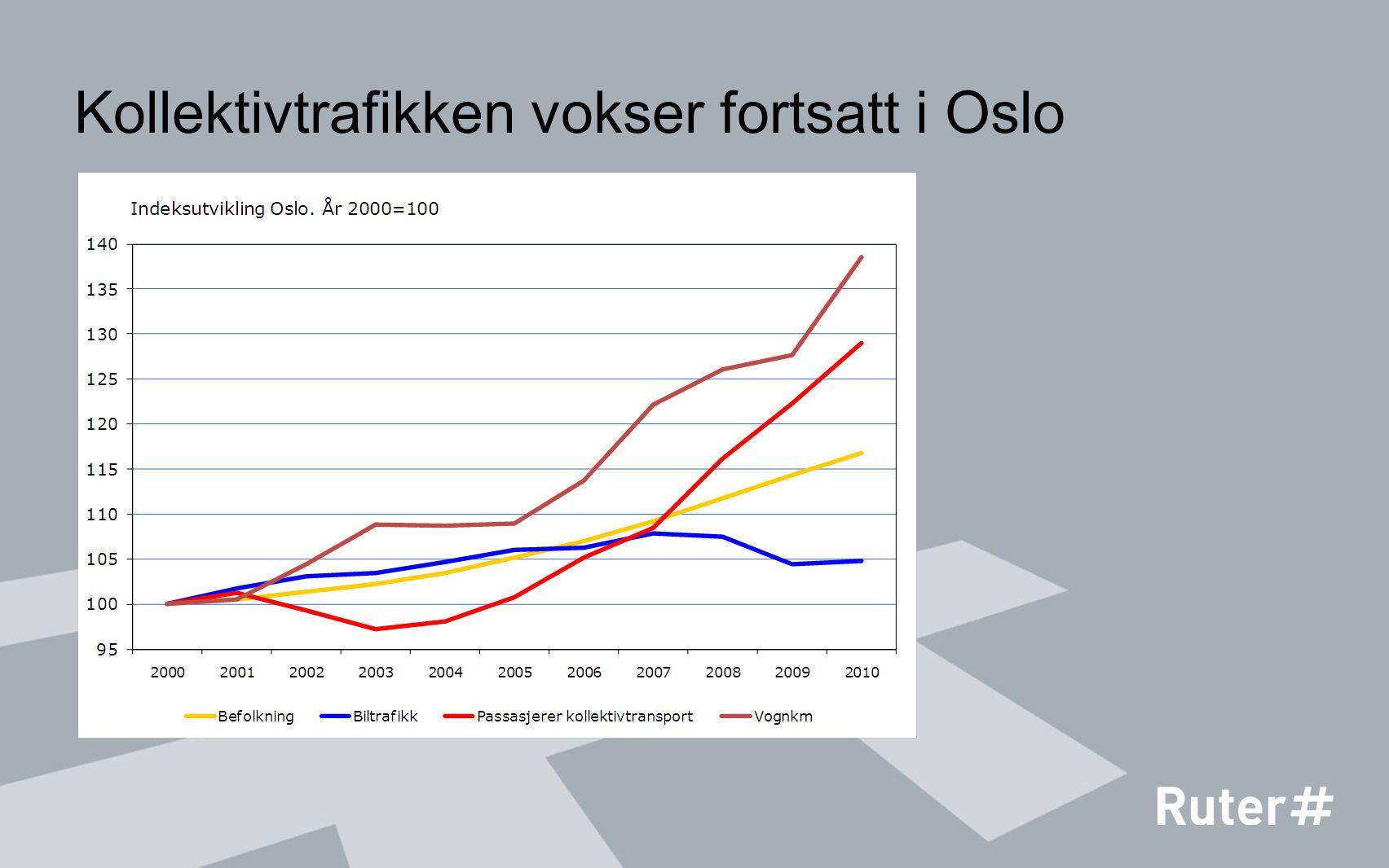 Økt markedsandel også i Akershus