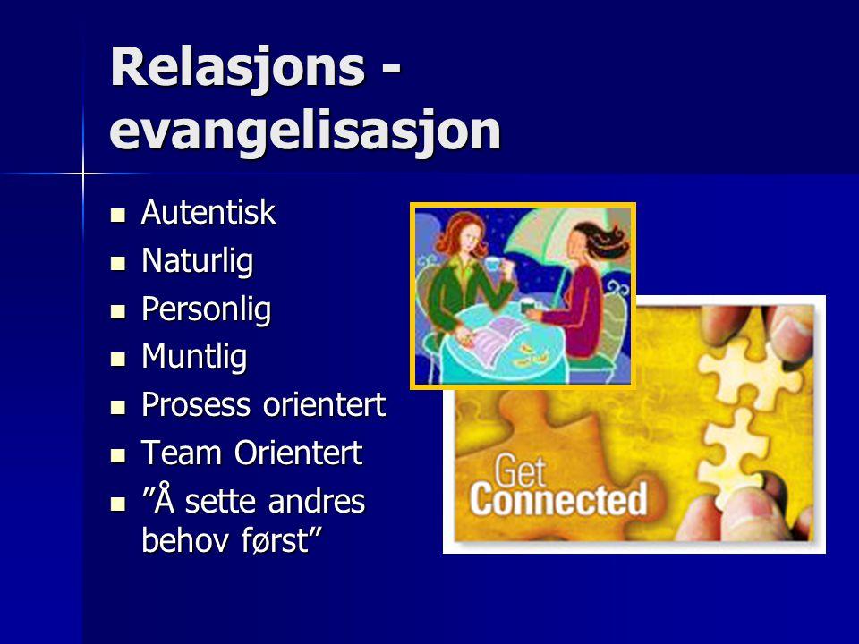 """Relasjons - evangelisasjon  Autentisk  Naturlig  Personlig  Muntlig  Prosess orientert  Team Orientert  """"Å sette andres behov først"""""""