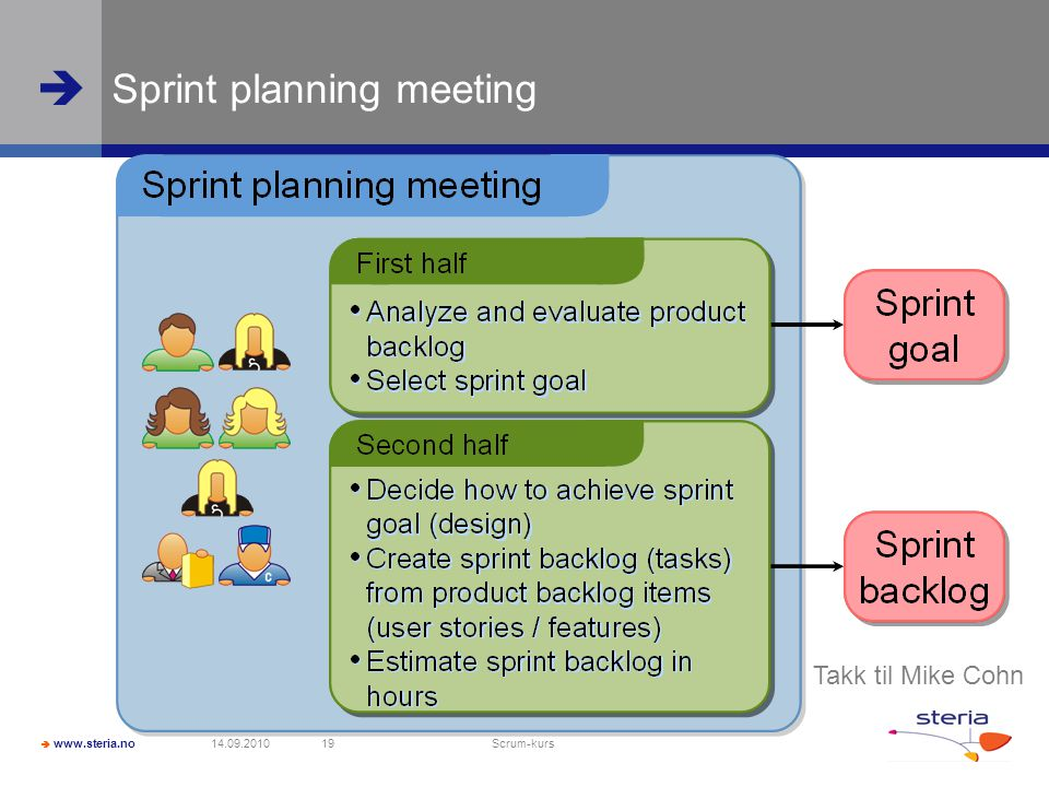  www.steria.no  Sprint planning meeting 14.09.2010 Scrum-kurs 19 Takk til Mike Cohn