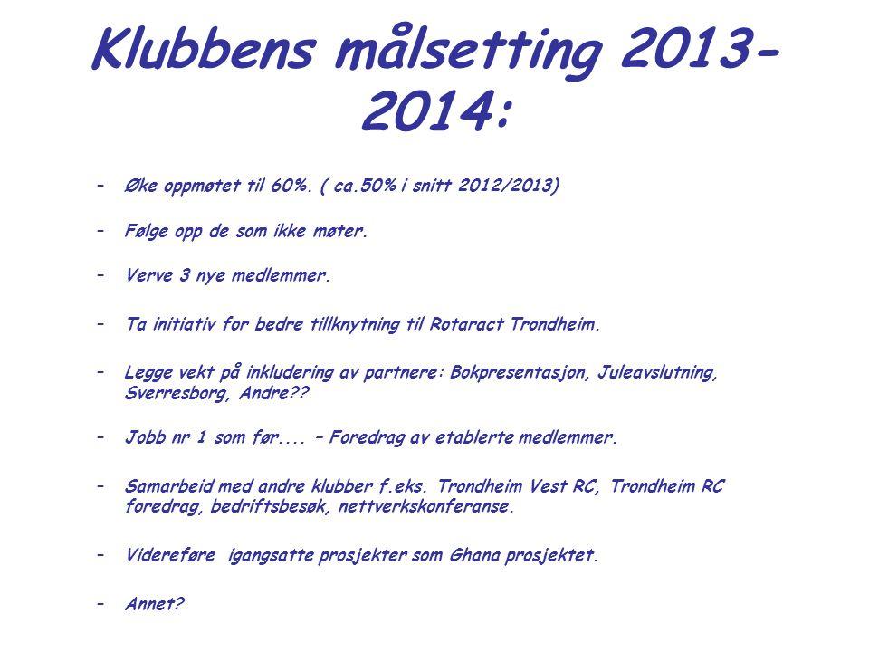 Klubbens målsetting 2013- 2014: –Øke oppmøtet til 60%. ( ca.50% i snitt 2012/2013) –Følge opp de som ikke møter. –Verve 3 nye medlemmer. –Ta initiativ