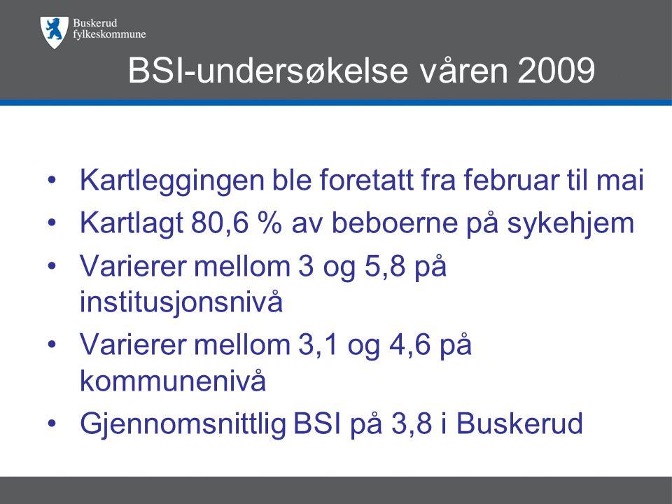 BSI-undersøkelse våren 2009 •Kartleggingen ble foretatt fra februar til mai •Kartlagt 80,6 % av beboerne på sykehjem •Varierer mellom 3 og 5,8 på institusjonsnivå •Varierer mellom 3,1 og 4,6 på kommunenivå •Gjennomsnittlig BSI på 3,8 i Buskerud