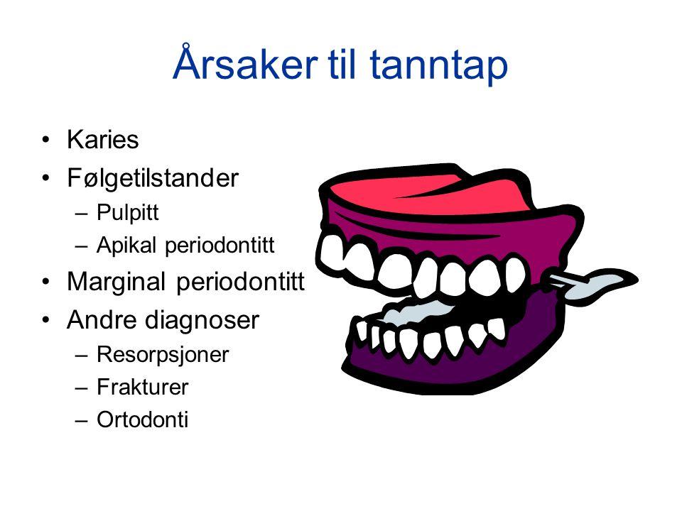 Årsaker til tanntap •Karies •Følgetilstander –Pulpitt –Apikal periodontitt •Marginal periodontitt •Andre diagnoser –Resorpsjoner –Frakturer –Ortodonti