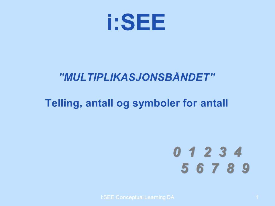 MULTIPLIKASJONSBÅNDET Telling, antall og symboler for antall 1i:SEE Conceptual Learning DA i:SEE 0 1 2 3 4 5 6 7 8 9 5 6 7 8 9