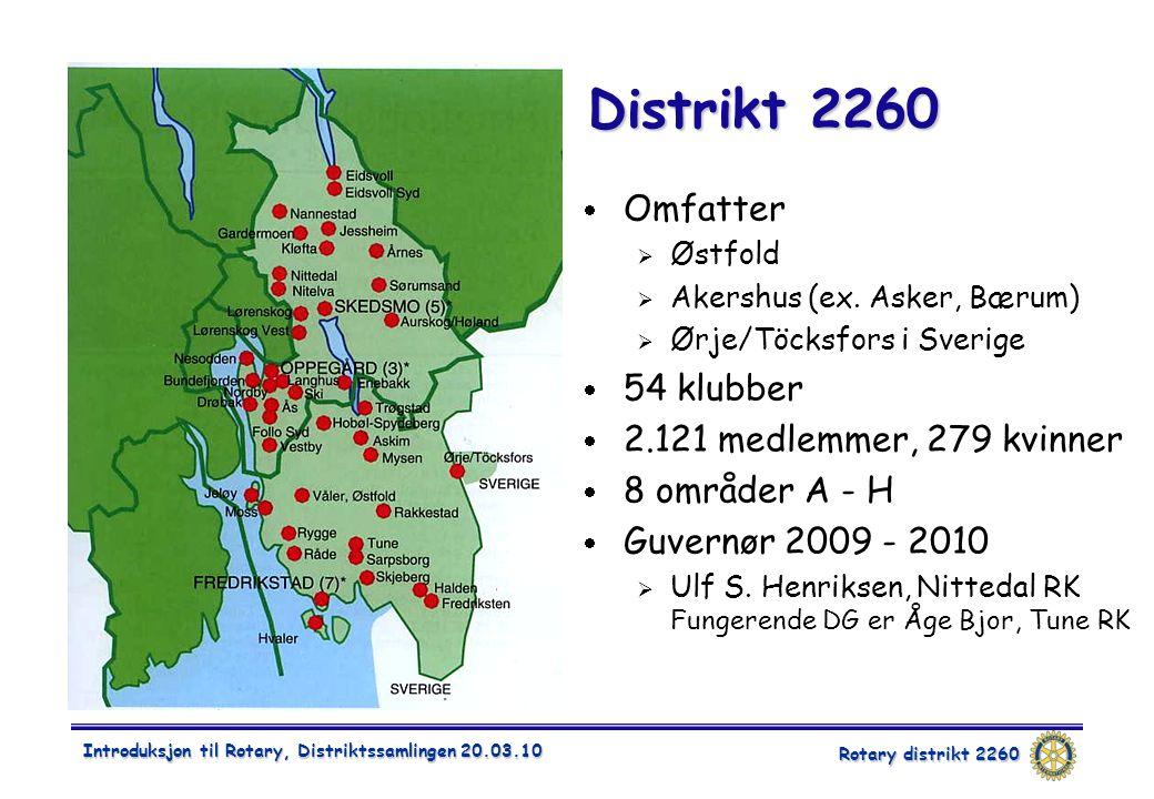 Rotary distrikt 2260 Introduksjon til Rotary, Distriktssamlingen 20.03.10 Distrikt 2260  Omfatter  Østfold  Akershus (ex. Asker, Bærum)  Ørje/Töck