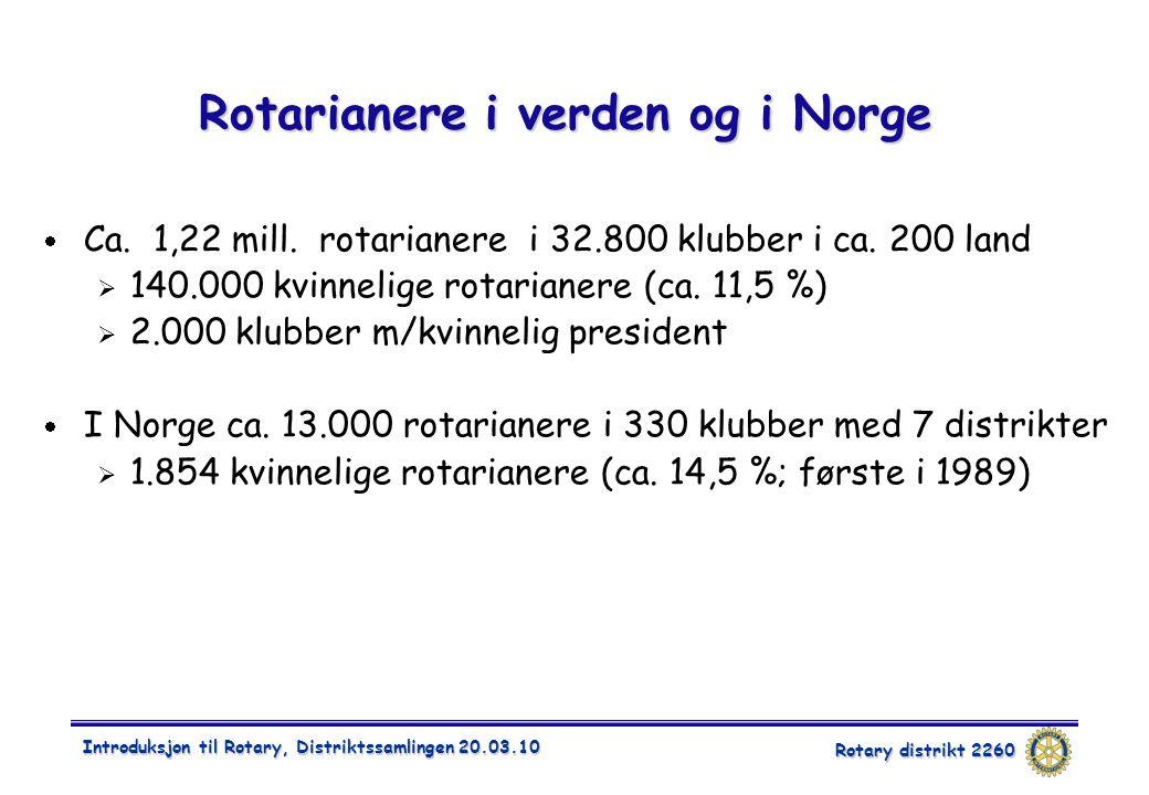 Rotary distrikt 2260 Introduksjon til Rotary, Distriktssamlingen 20.03.10 Rotarianere i verden og i Norge  Ca. 1,22 mill. rotarianere i 32.800 klubbe