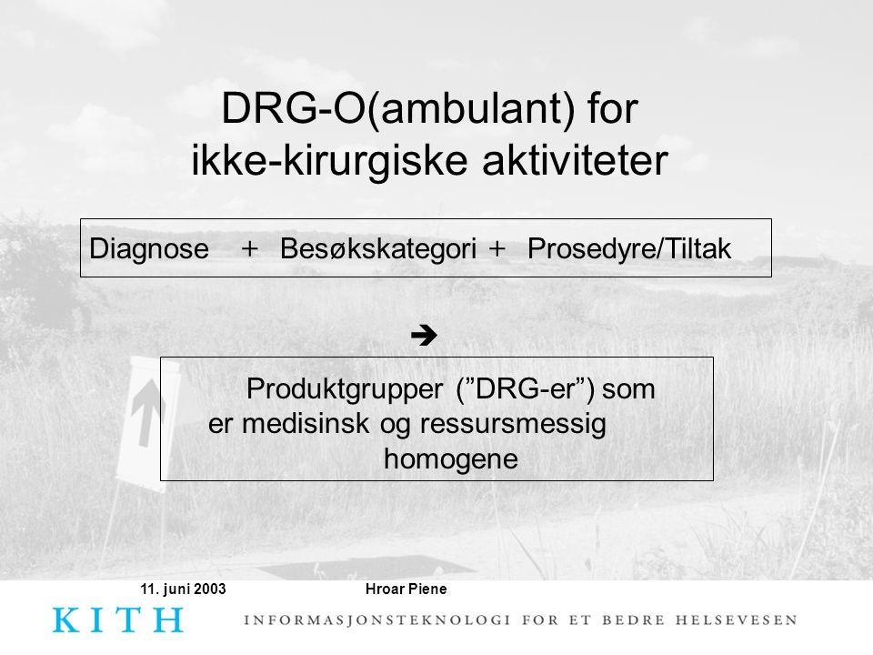 """Hroar Piene11. juni 2003 DRG-O(ambulant) for ikke-kirurgiske aktiviteter Diagnose + Besøkskategori + Prosedyre/Tiltak  Produktgrupper (""""DRG-er"""") som"""