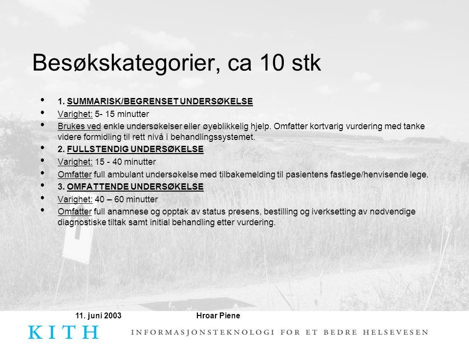 Hroar Piene11.juni 2003 Besøkskategorier, forts • 4.