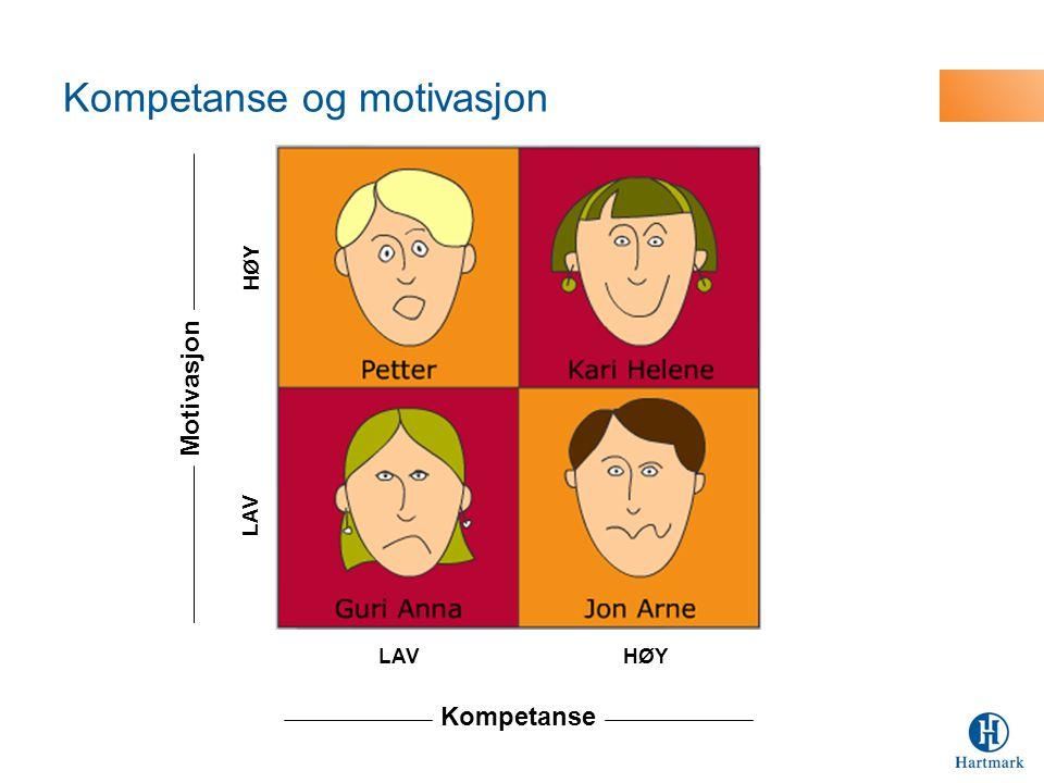 Kompetanse og motivasjon Kompetanse Motivasjon HØYLAV HØY LAV