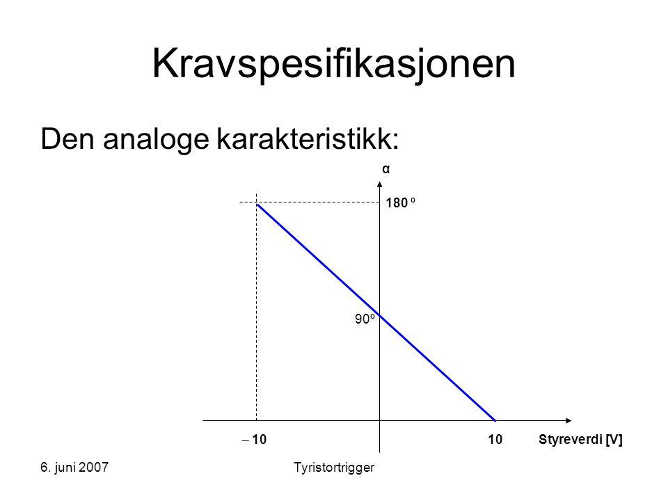 6. juni 2007Tyristortrigger Kravspesifikasjonen Den analoge karakteristikk: Styreverdi [V]10 90º 180 º α  10