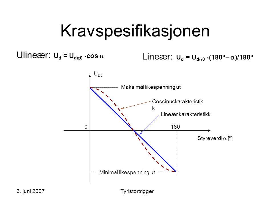 6. juni 2007Tyristortrigger Kravspesifikasjonen Ulineær: U d = U d  0  cos  Lineær: U d = U d  0  (180   )/180  U Dα Styreverdi  [º] Maksi