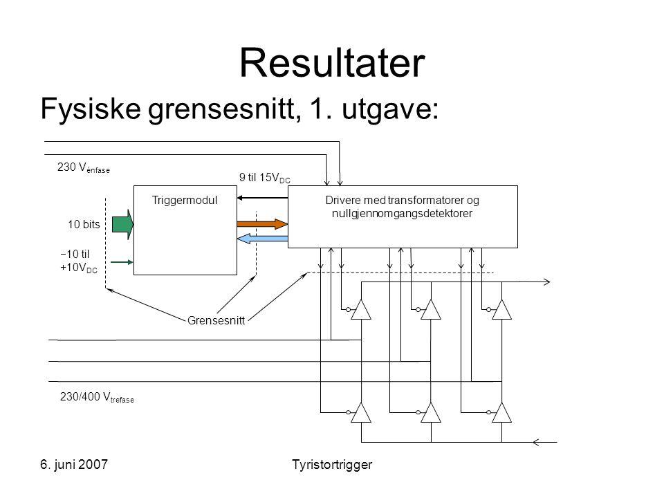 6. juni 2007Tyristortrigger Resultater Fysiske grensesnitt, 1. utgave: TriggermodulDrivere med transformatorer og nullgjennomgangsdetektorer 230 V énf