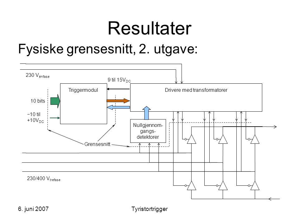6. juni 2007Tyristortrigger Resultater Fysiske grensesnitt, 2. utgave: Triggermodul 230 V énfase  10 til +10V DC 10 bits 230/400 V trefase Grensesnit