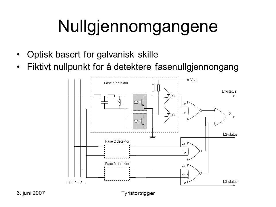 6. juni 2007Tyristortrigger Nullgjennomgangene •Optisk basert for galvanisk skille •Fiktivt nullpunkt for å detektere fasenullgjennongang Fase 1 detek