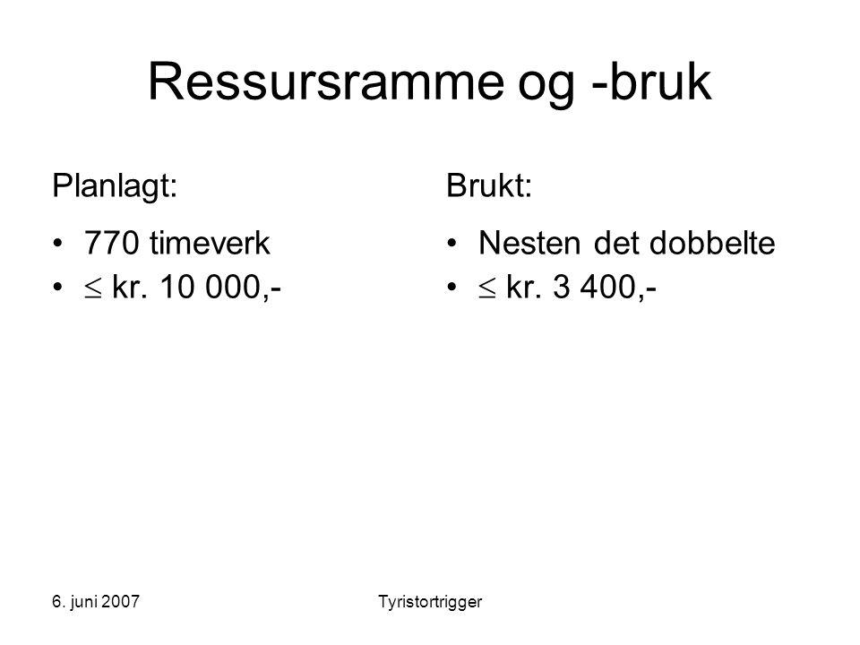 6. juni 2007Tyristortrigger Ressursramme og -bruk •770 timeverk •  kr. 10 000,- •Nesten det dobbelte •  kr. 3 400,- Planlagt:Brukt: