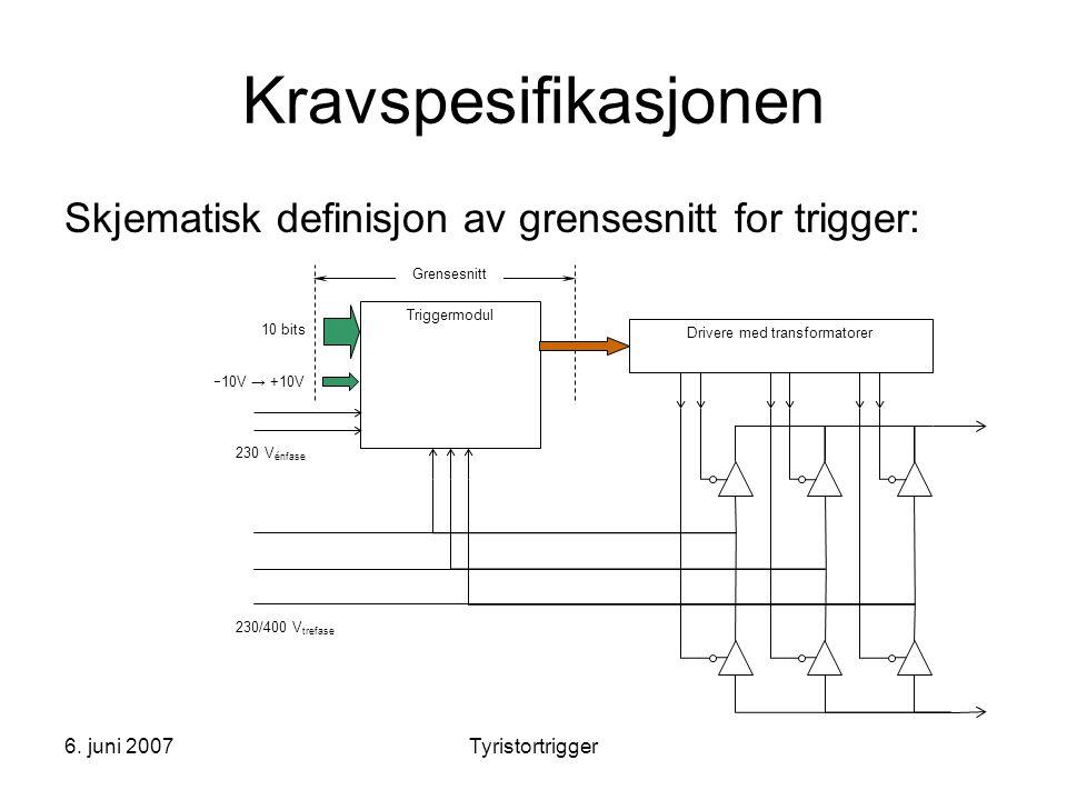 6. juni 2007Tyristortrigger Kravspesifikasjonen Skjematisk definisjon av grensesnitt for trigger: Triggermodul Drivere med transformatorer 230 V énfas