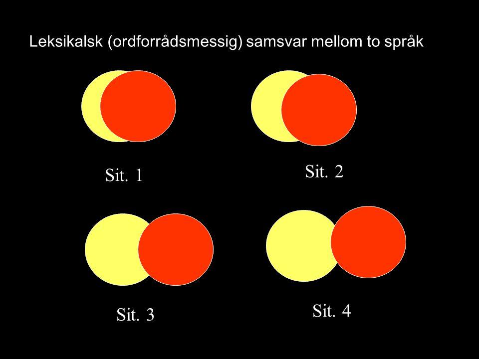 Leksikalsk (ordforrådsmessig) samsvar mellom to språk Sit. 1 Sit. 2 Sit. 3 Sit. 4